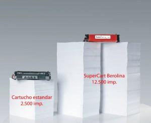 Comparativa SuperCart berolina
